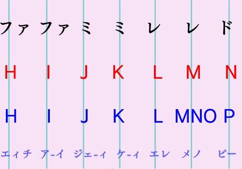 abcの歌の日米の歌詞の違いを説明した図2