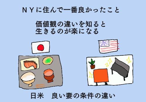 日本は食事、アメリカはキレイな家と、日米で良い妻の条件を書いた絵。