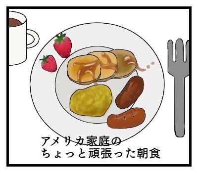 ちょっと頑張ったアメリカの朝食の絵。お皿に卵、パンケーキ、イチゴ、ソーセージが乗って、コーヒーがついている