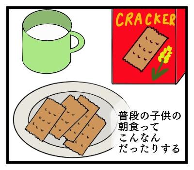 アメリカの子供の朝食の絵。お皿にクラッカーが乗っていて、牛乳とクラッカーの箱のが横に置いてある。