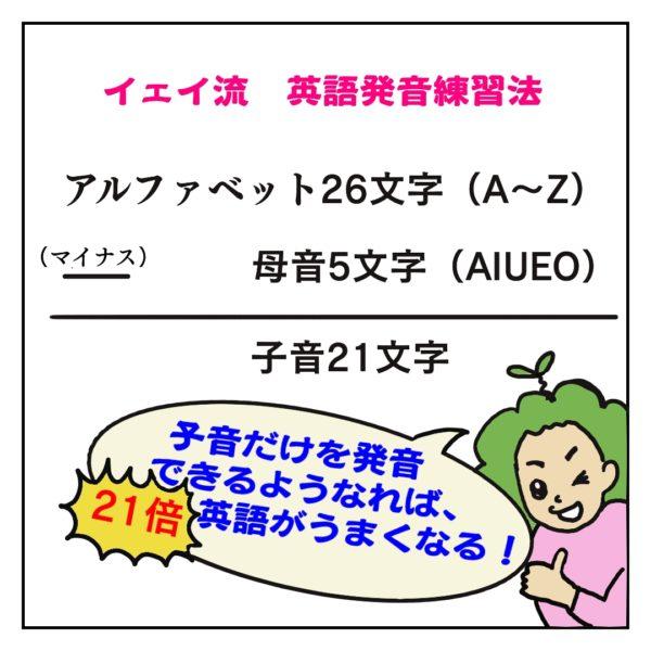 アルファベット26文字マイナス母音ご文字=21文字練習すれば英語が21倍うまくなる!と言っている女性の絵