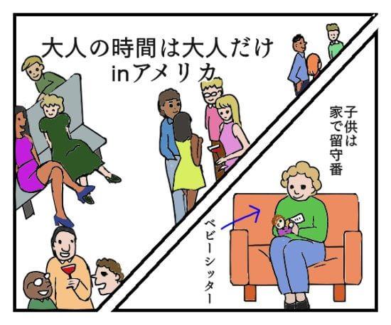 大人は夫婦揃って大人のパーティに出席している一方、子供がベビーシッターと家で留守番をしている絵
