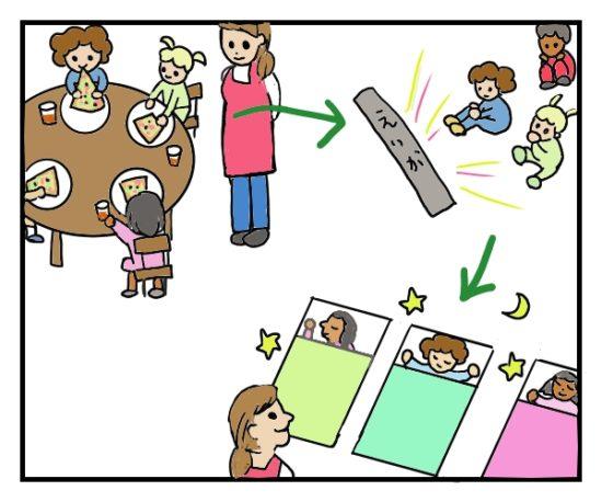 幼稚園の先生に見守られながら、子供たちが一緒にピザを食べ、その後映画を一緒に観て、一緒に寝ている絵