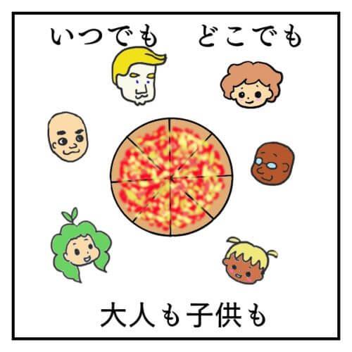 大きなピザパイの周りで、嬉しそうにしている老若男女の絵