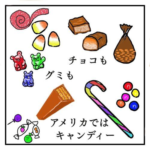 グミもチョコも、アメリカではキャンディーと呼ぶことを描いた絵。チョコやグミや飴の絵