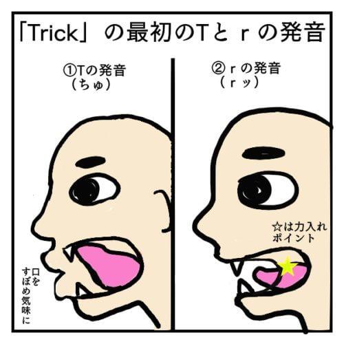 TrickのTrの発音を説明した絵。唇をすぼませて、舌をTの位置に置き、その直後、舌の真ん中を凹ませる。音はちゅr