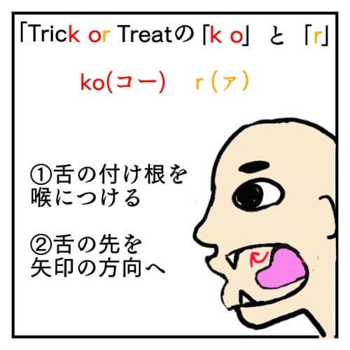 Trick orのk o rの発音を説明した絵。舌の付け根を喉につけ、舌の先を少し丸くさせる