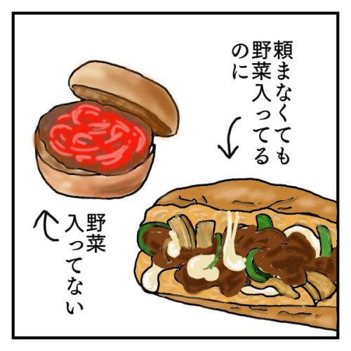野菜が入っていなくて肉とパテだけのハンバーガーと、野菜とチーズと肉が入ったフィリーチーズステーキサンドイッチの絵