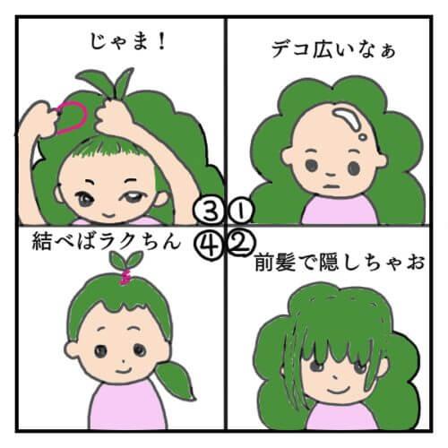 イェイちゃんの前髪が出来上がるまでの4段階の絵
