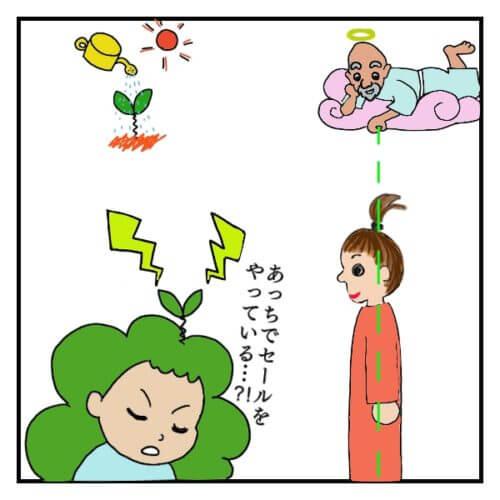 天の神様がちょんまげを持って、正しい姿勢を教えている、イェイの前髪がアンテナになってセール情報を受け取っている、前髪が新芽になって、ジョウロが水をあげている絵