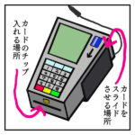 アメリカで、クレジットカード端末の使い方