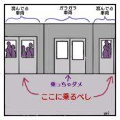 海外の電車の1両がガラガラで、乗っちゃいけないという絵