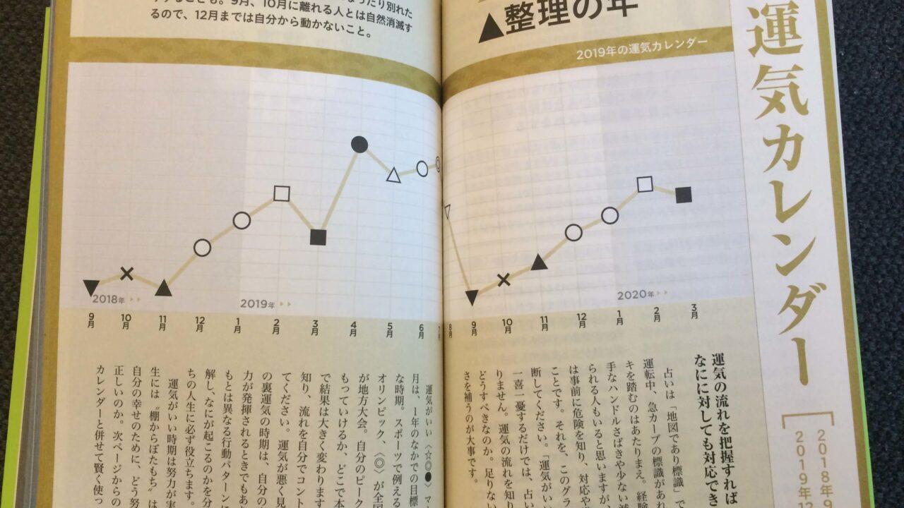 ゲッターズ飯田・五星三心占い1年運気カレンダー