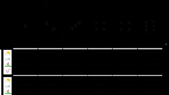 サイコロ・アルファベット練習シートA-E