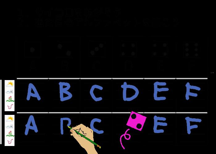 サイコロ・アルファベット練習シートの使い方例