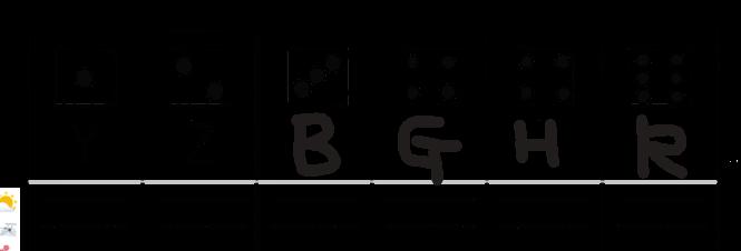 サイコロ・アルファベット練習シートYZフリー欄の例