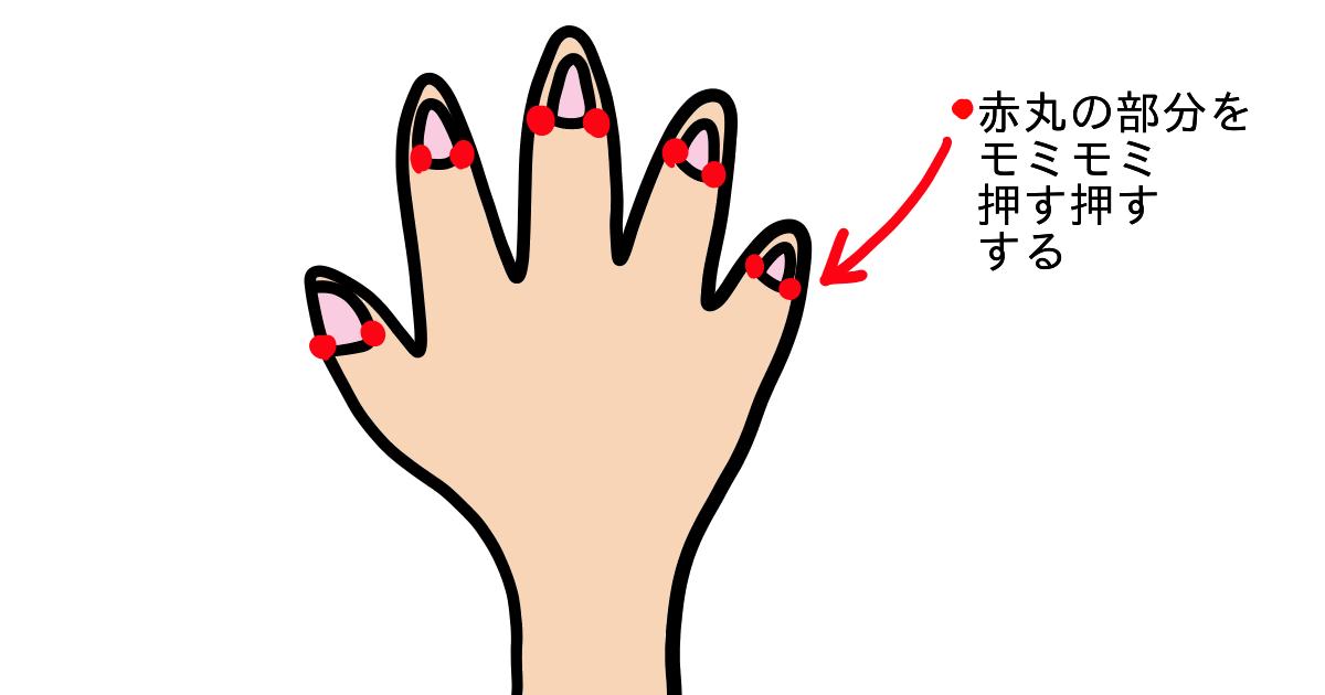 爪もみの仕方。爪の両側に印をつけた絵